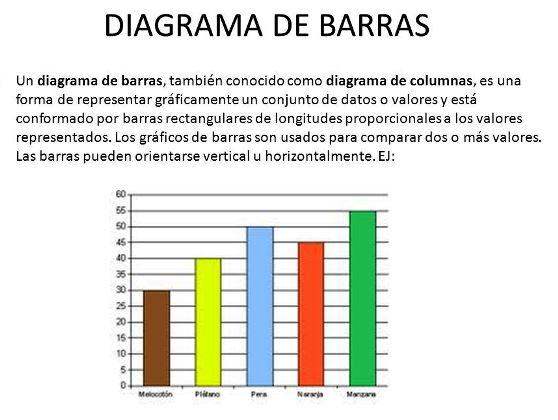 Características del gráfico de barras
