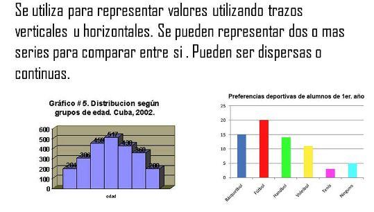 ¿Para qué sirve un gráfico de barras?