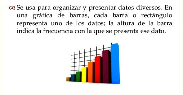 ¿Cuál es la utilidad del gráfico de barras?