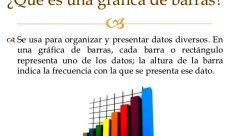 Definición de gráfico de barras