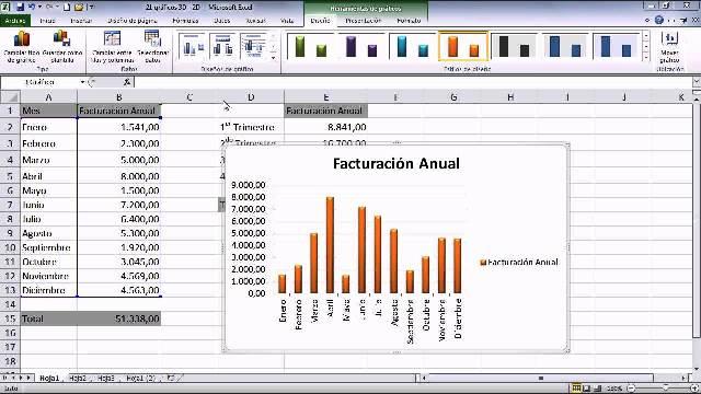 ¿Cómo hacer una gráfica de barras en Excel?