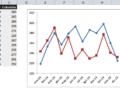 ¿Cómo calcular el promedio de un gráfico de barras?